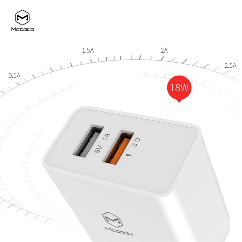 Mcdodo QC3.0 + 1A, Dual USB Ports Charger (EU Plug) White